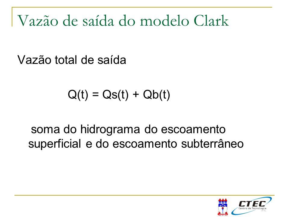 Vazão de saída do modelo Clark