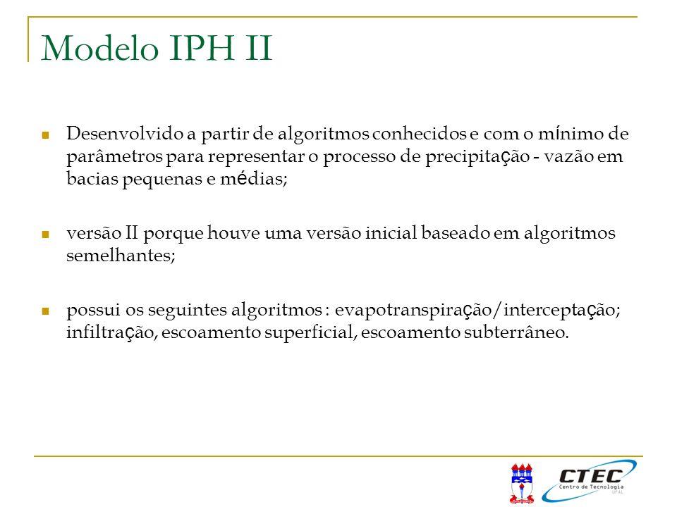 Modelo IPH II