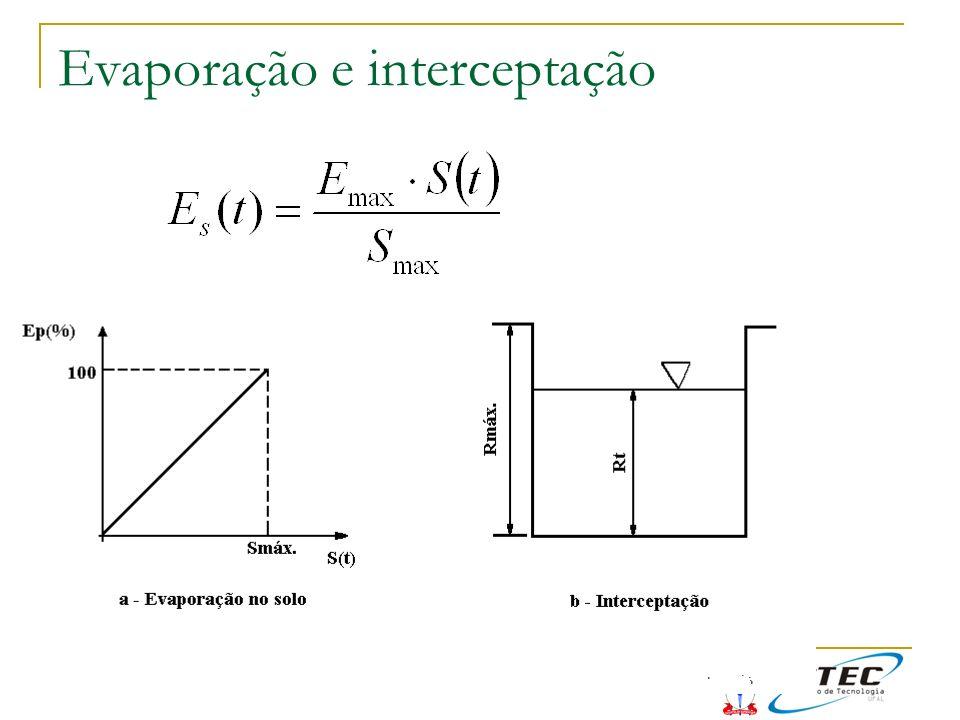 Evaporação e interceptação