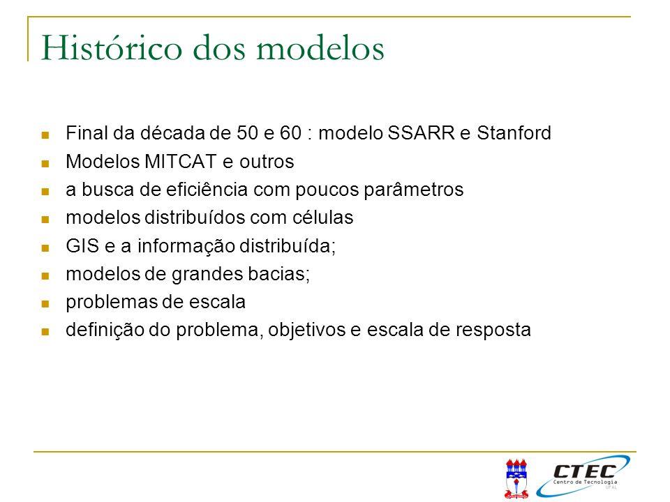 Histórico dos modelos Final da década de 50 e 60 : modelo SSARR e Stanford. Modelos MITCAT e outros.