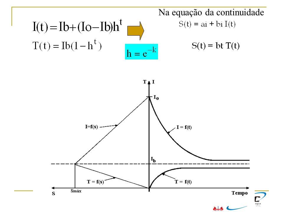 Na equação da continuidade