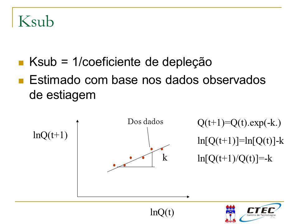 Ksub Ksub = 1/coeficiente de depleção