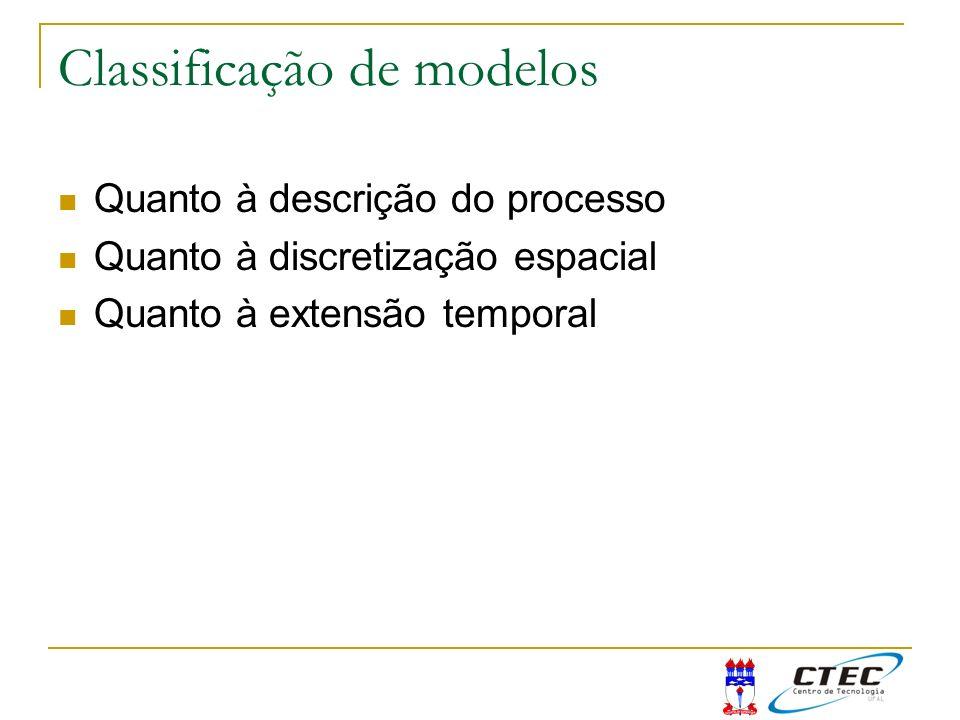 Classificação de modelos