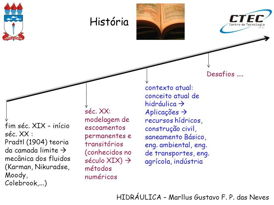 História Desafios .... contexto atual: conceito atual de hidráulica 