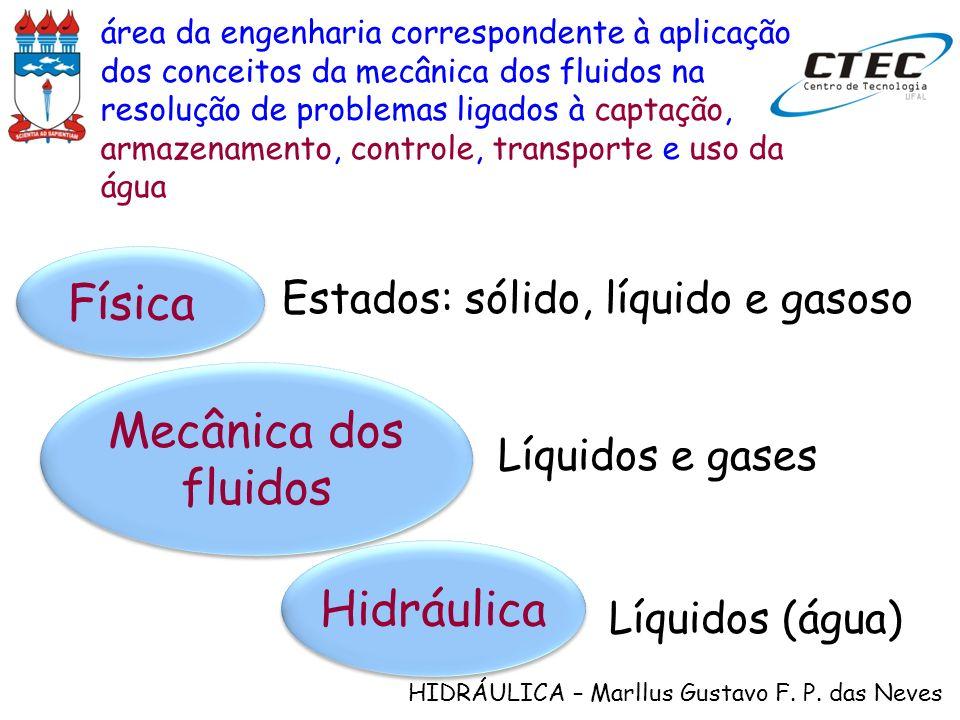 Física Mecânica dos fluidos Hidráulica