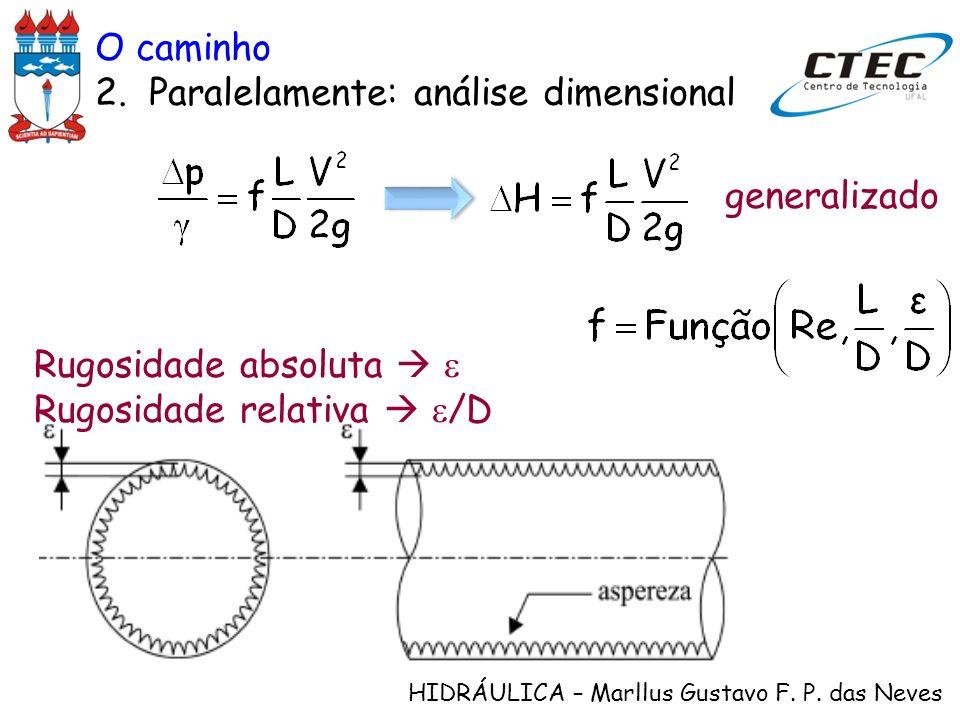O caminho Paralelamente: análise dimensional. generalizado.