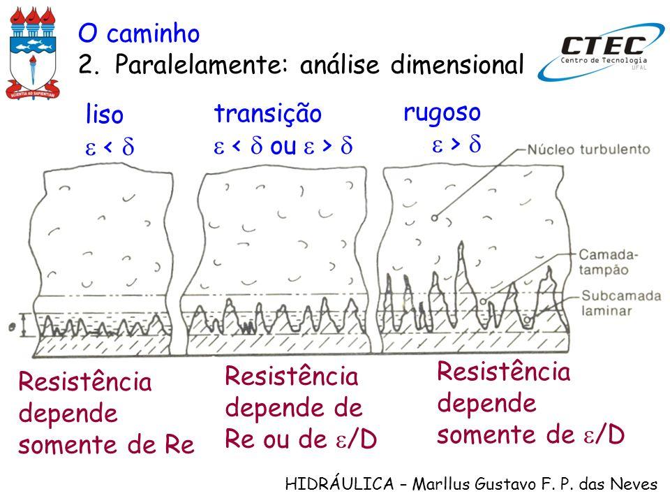O caminho Paralelamente: análise dimensional. liso. e < d. transição. e < d ou e > d. rugoso. e > d.