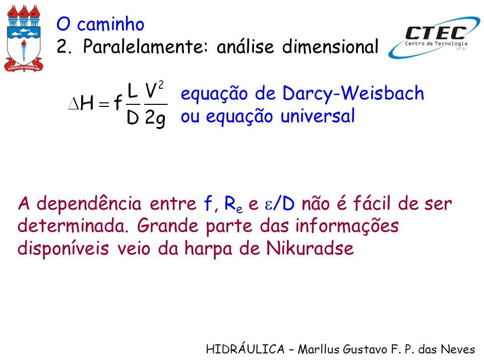 O caminho Paralelamente: análise dimensional. equação de Darcy-Weisbach ou equação universal.