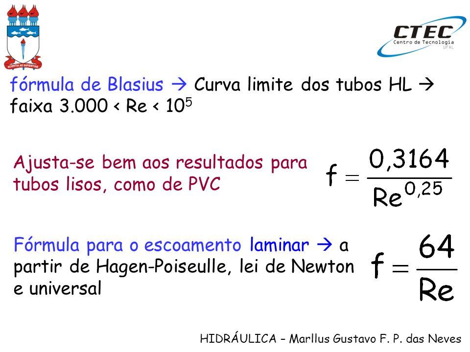 fórmula de Blasius  Curva limite dos tubos HL  faixa 3