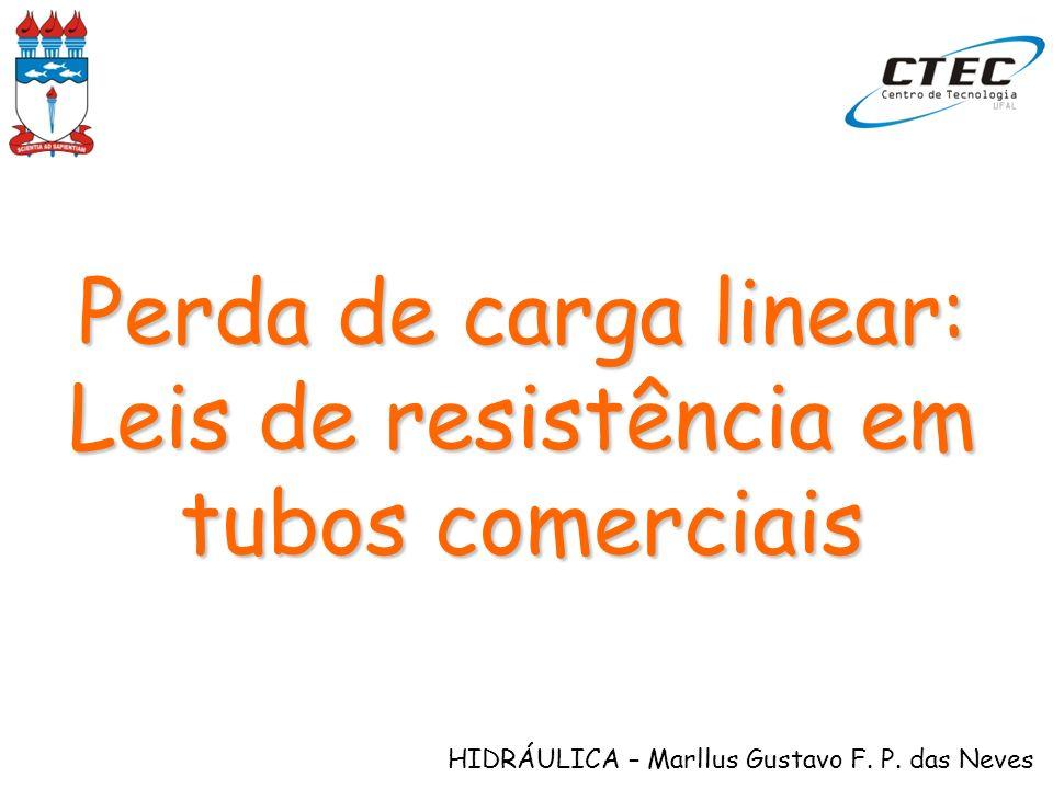 Perda de carga linear: Leis de resistência em tubos comerciais