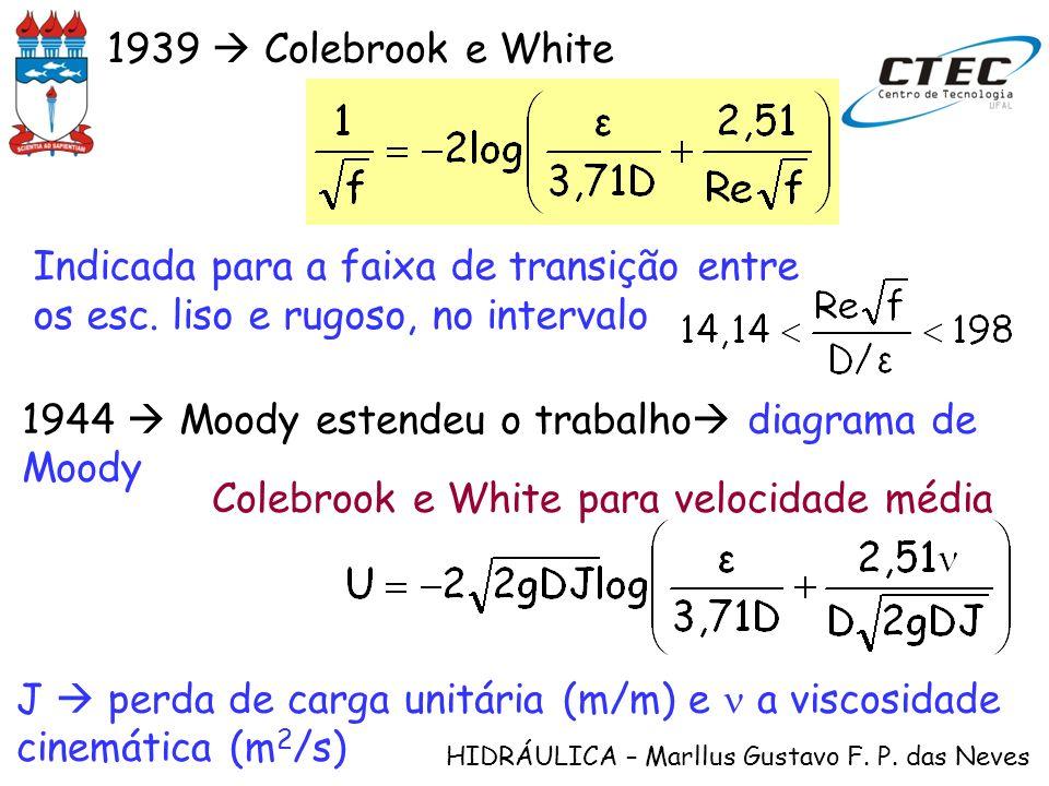 1939  Colebrook e WhiteIndicada para a faixa de transição entre os esc. liso e rugoso, no intervalo.