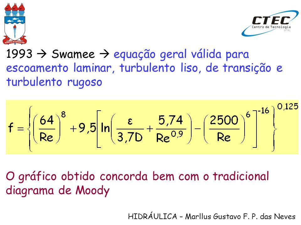 1993  Swamee  equação geral válida para escoamento laminar, turbulento liso, de transição e turbulento rugoso