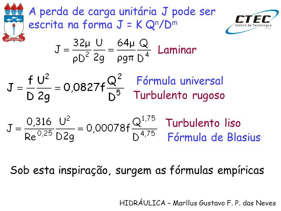 A perda de carga unitária J pode ser escrita na forma J = K Qn/Dm
