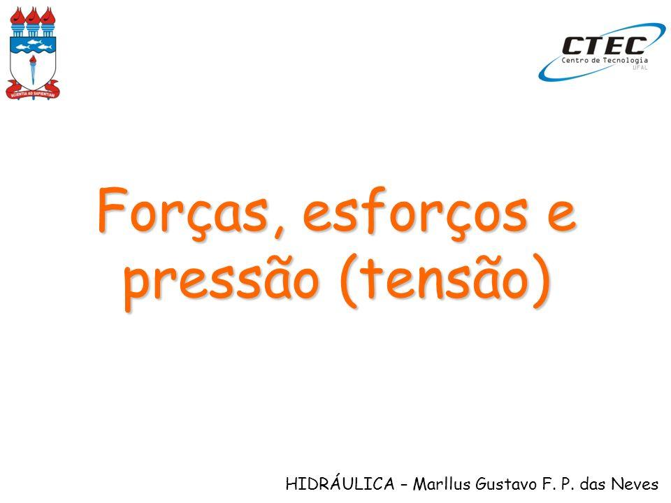 Forças, esforços e pressão (tensão)