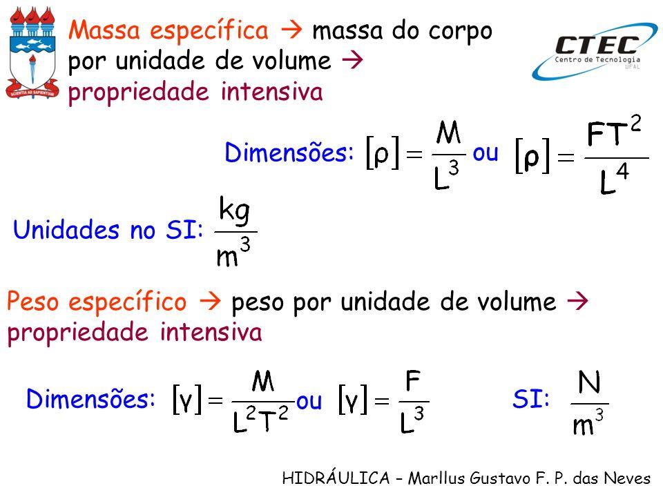 Massa específica  massa do corpo por unidade de volume  propriedade intensiva