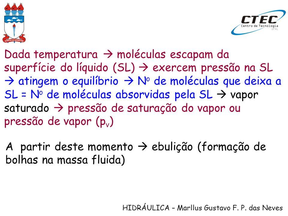 Dada temperatura  moléculas escapam da superfície do líquido (SL)  exercem pressão na SL  atingem o equilíbrio  No de moléculas que deixa a SL = No de moléculas absorvidas pela SL  vapor saturado  pressão de saturação do vapor ou pressão de vapor (pv)