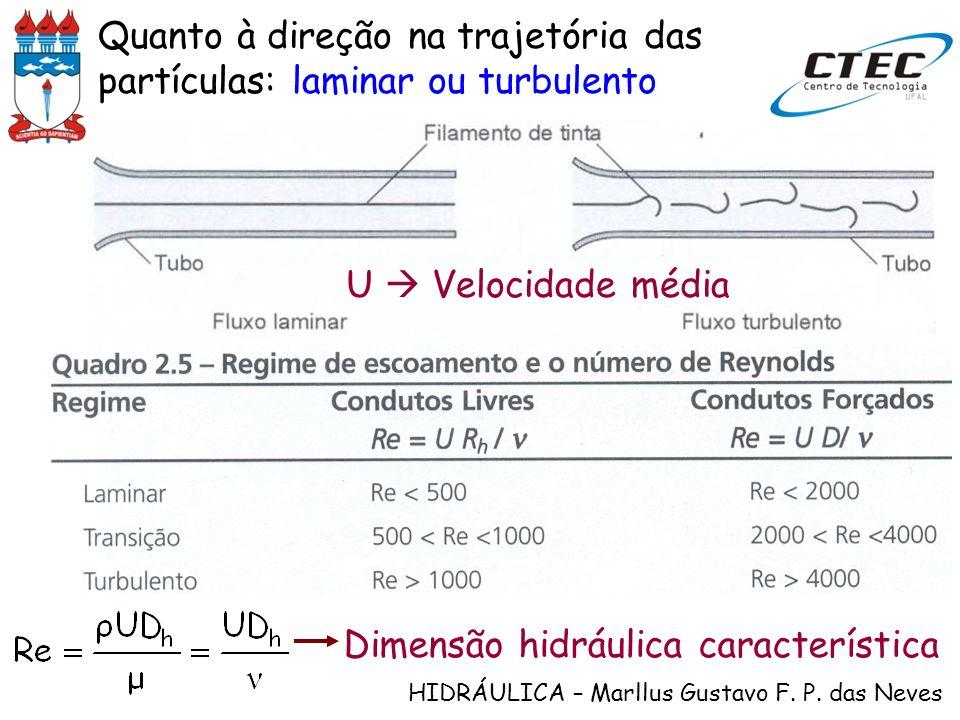 Quanto à direção na trajetória das partículas: laminar ou turbulento