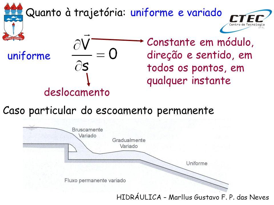 Quanto à trajetória: uniforme e variado