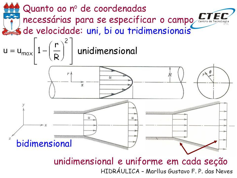 Quanto ao no de coordenadas necessárias para se especificar o campo de velocidade: uni, bi ou tridimensionais