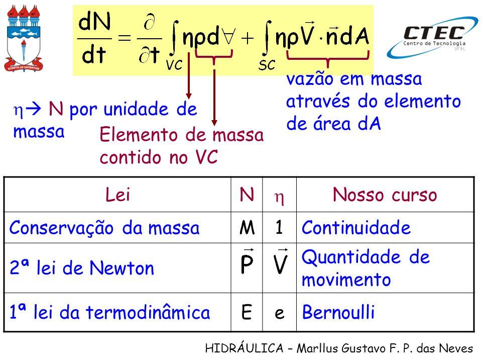Elemento de massa contido no VC