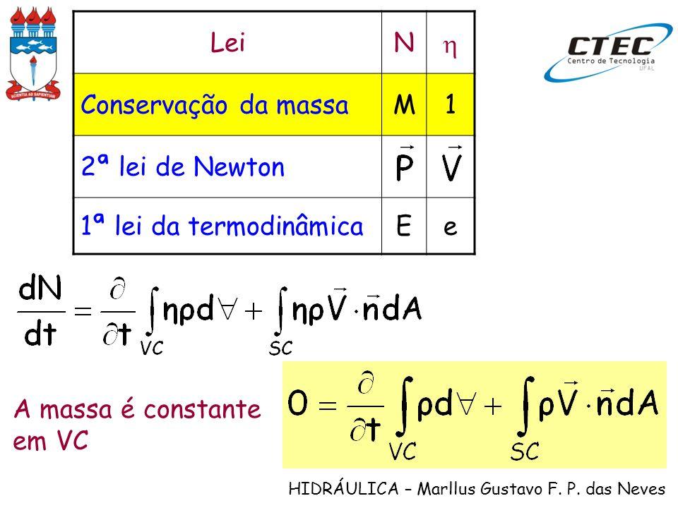 Lei N. h. Conservação da massa. M. 1. 2ª lei de Newton.