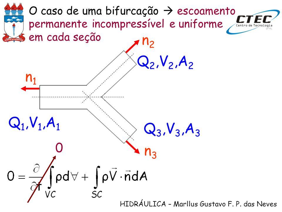 O caso de uma bifurcação  escoamento permanente incompressível e uniforme em cada seção