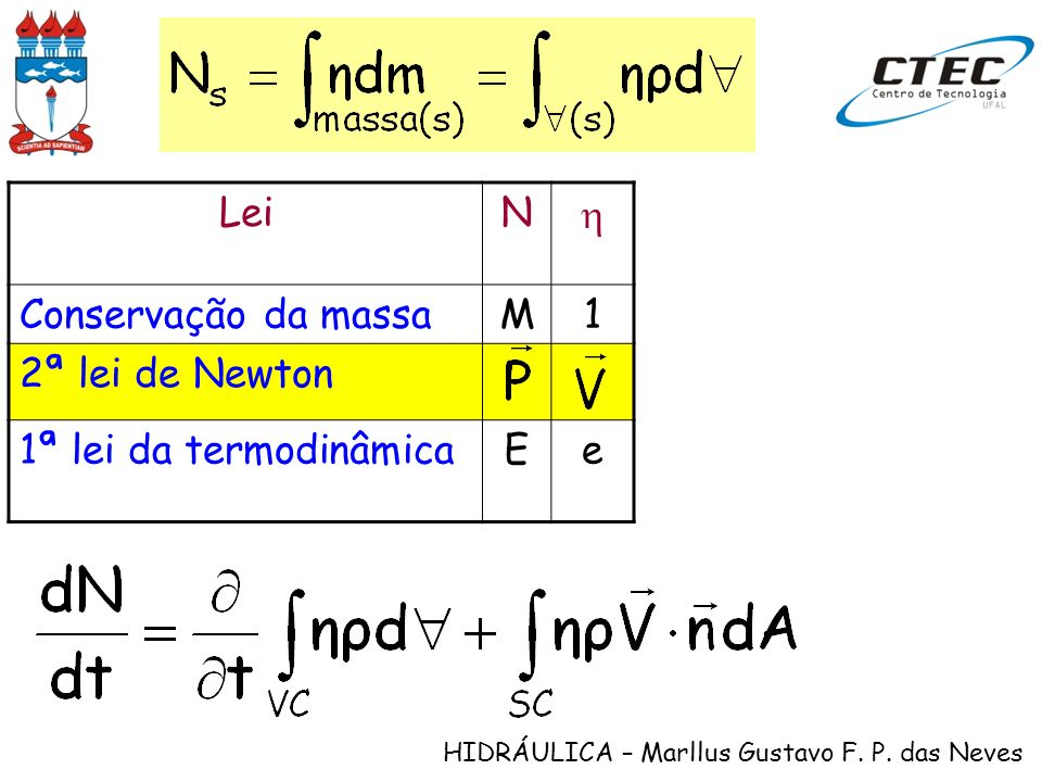 Lei N h Conservação da massa M 1 2ª lei de Newton 1ª lei da termodinâmica E e