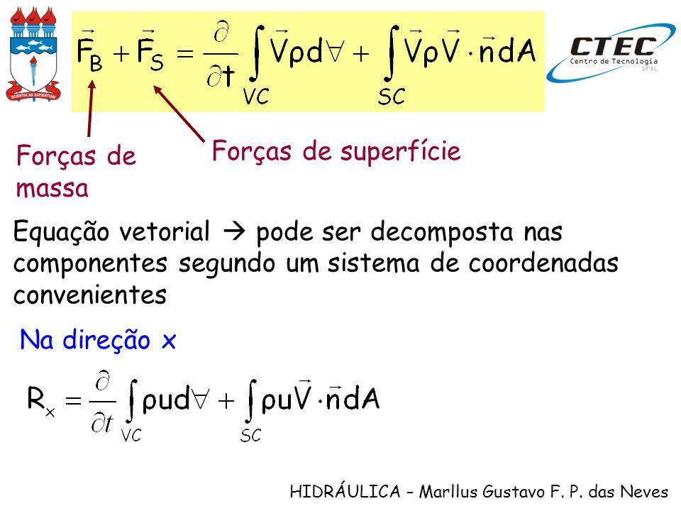 Forças de massa Forças de superfície. Equação vetorial  pode ser decomposta nas componentes segundo um sistema de coordenadas convenientes.