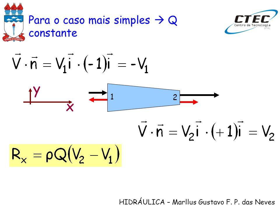 Para o caso mais simples  Q constante