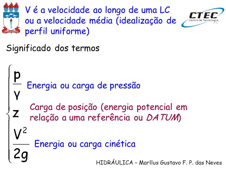 V é a velocidade ao longo de uma LC ou a velocidade média (idealização de perfil uniforme)