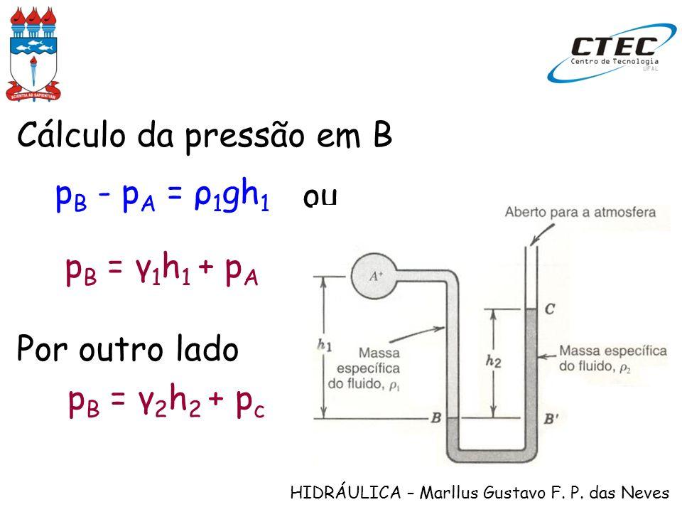 Cálculo da pressão em B pB - pA = ρ1gh1 ou pB = γ1h1 + pA Por outro lado pB = γ2h2 + pc
