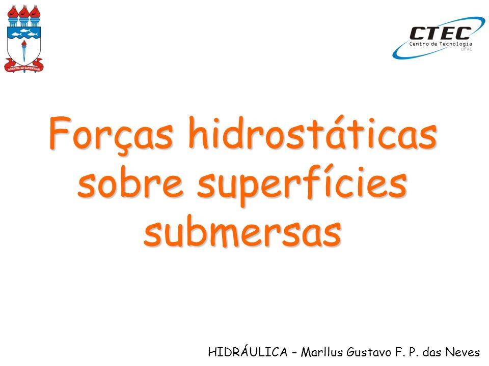 Forças hidrostáticas sobre superfícies submersas