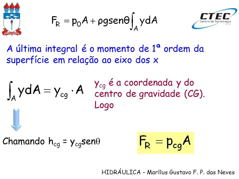 A última integral é o momento de 1ª ordem da superfície em relação ao eixo dos x
