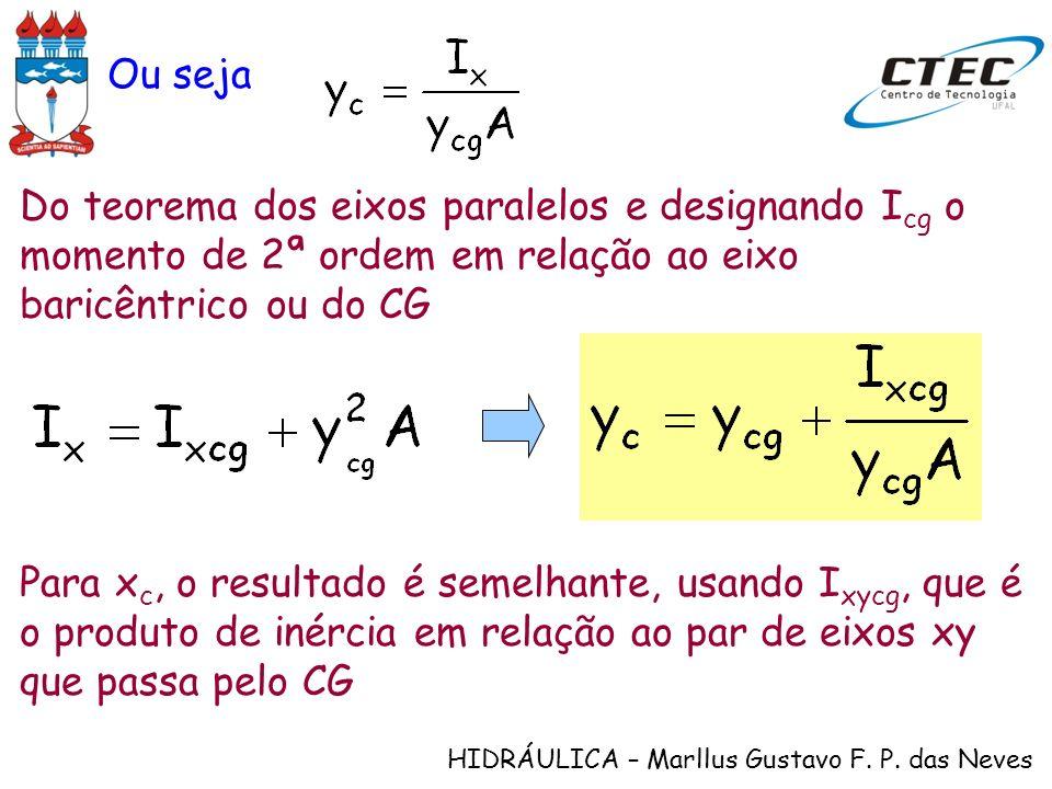 Ou seja Do teorema dos eixos paralelos e designando Icg o momento de 2ª ordem em relação ao eixo baricêntrico ou do CG.