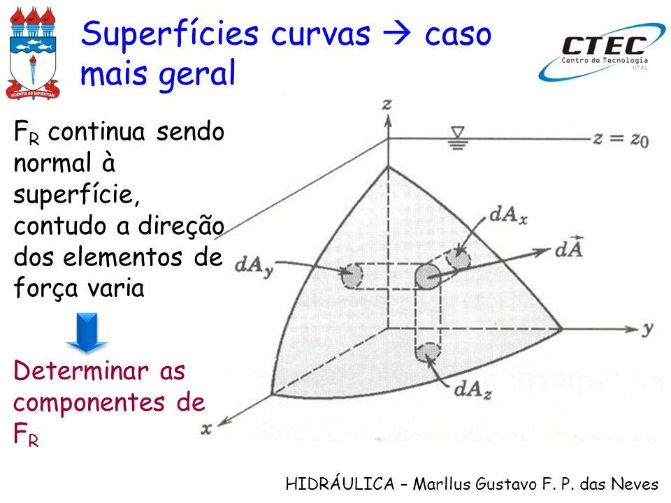Superfícies curvas  caso mais geral