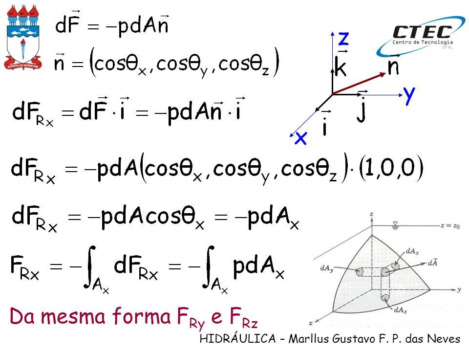 x y z Da mesma forma FRy e FRz