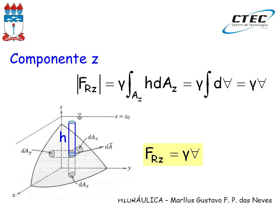 Componente z h