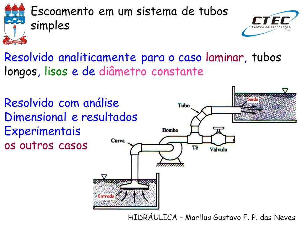 Escoamento em um sistema de tubos simples
