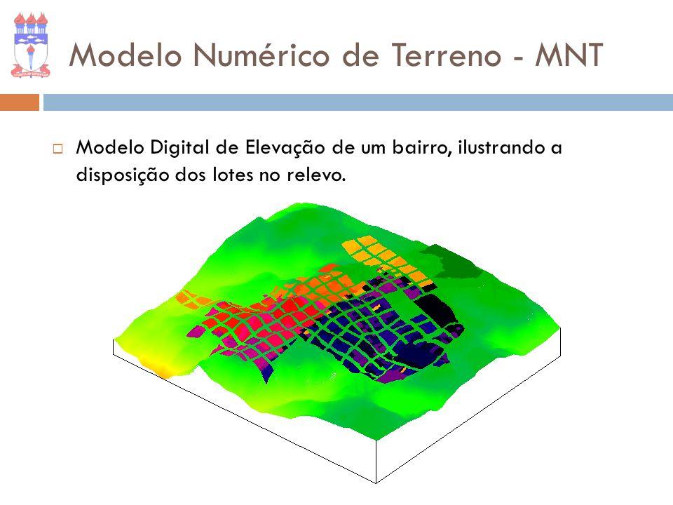 Modelo Numérico de Terreno - MNT