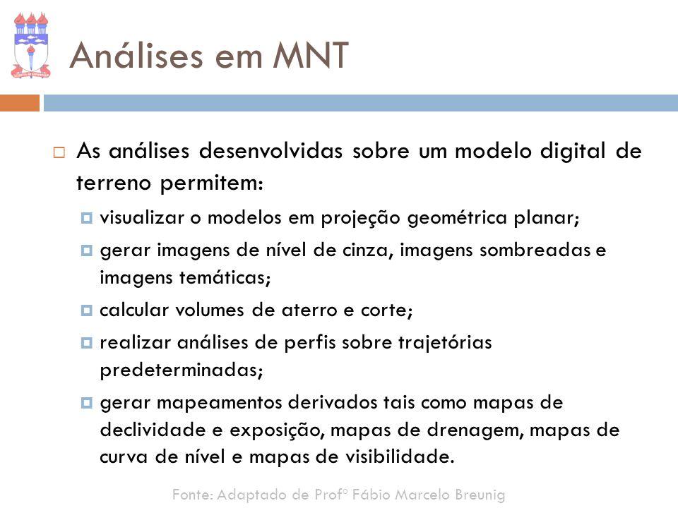 Análises em MNTAs análises desenvolvidas sobre um modelo digital de terreno permitem: visualizar o modelos em projeção geométrica planar;