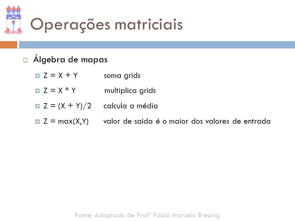 Operações matriciais Álgebra de mapas Z = X + Y soma grids