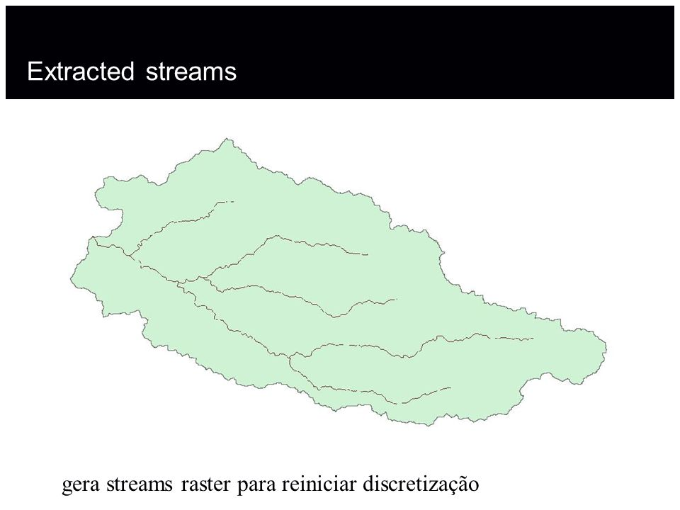 Extracted streams gera streams raster para reiniciar discretização