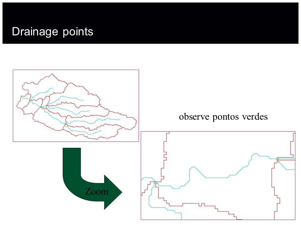 Drainage points observe pontos verdes Zoom