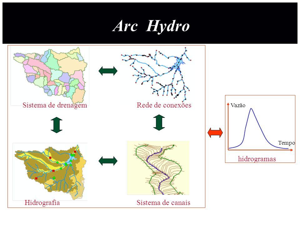 Arc Hydro Sistema de drenagem Rede de conexões hidrogramas