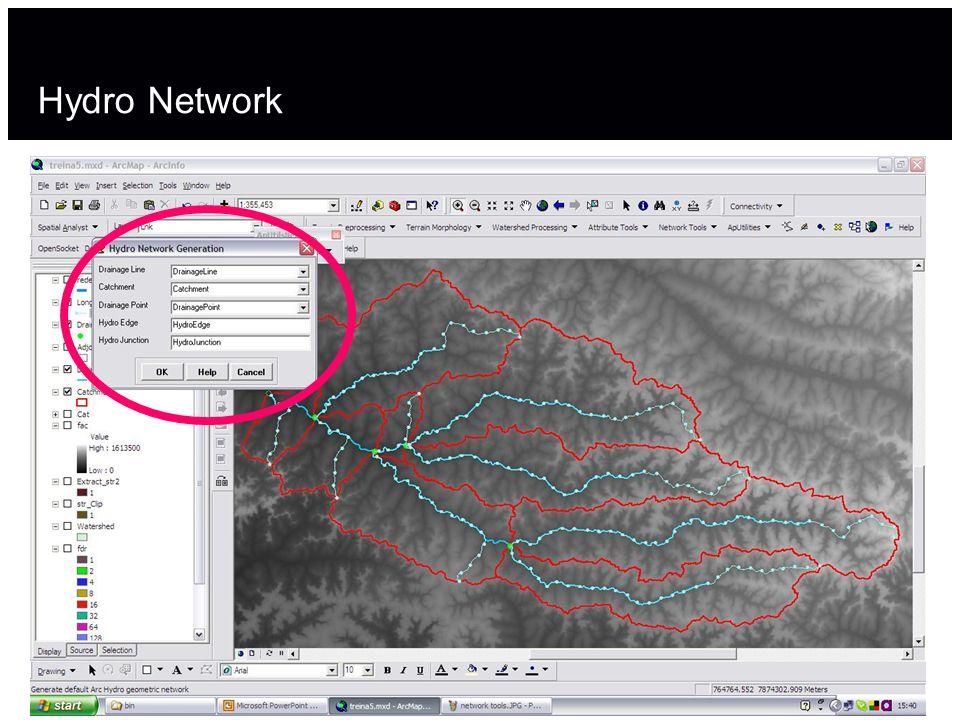 Hydro Network