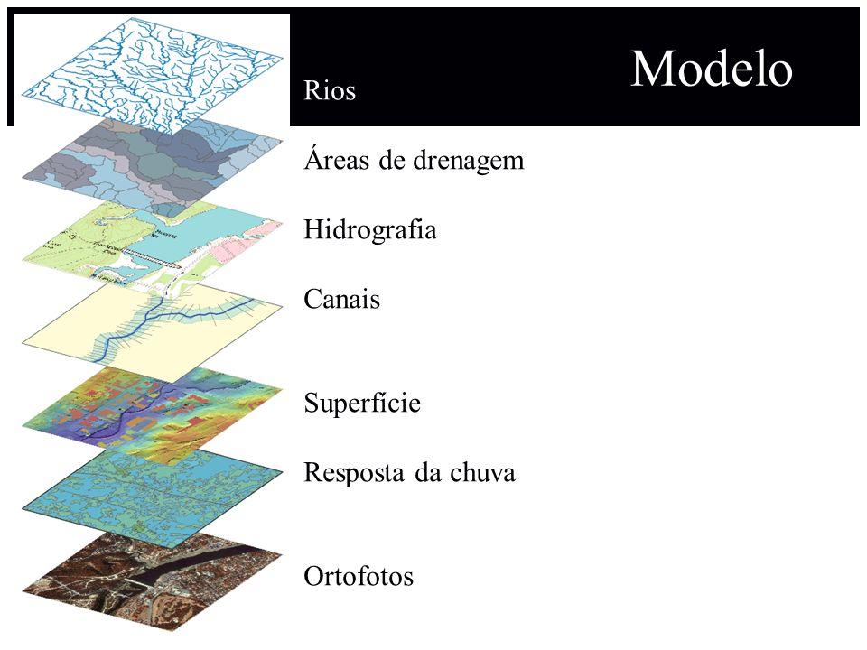 Modelo Rios Áreas de drenagem Hidrografia Canais Superfície