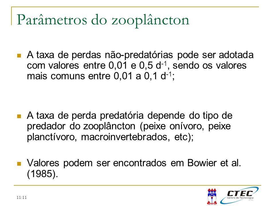 Parâmetros do zooplâncton