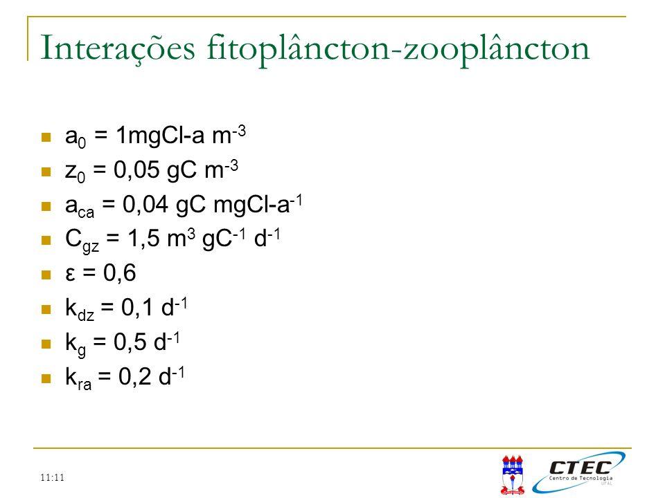 Interações fitoplâncton-zooplâncton