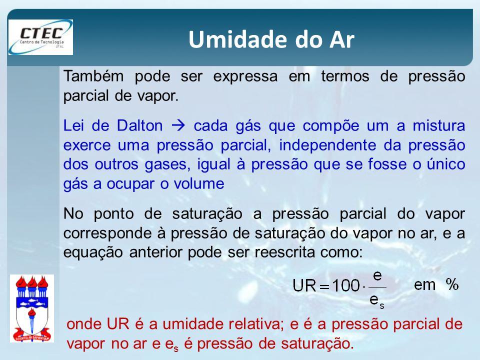 Umidade do Ar Também pode ser expressa em termos de pressão parcial de vapor.