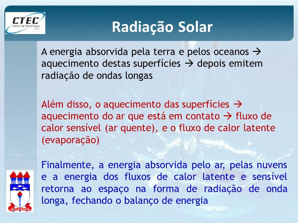 Radiação Solar A energia absorvida pela terra e pelos oceanos  aquecimento destas superfícies  depois emitem radiação de ondas longas.
